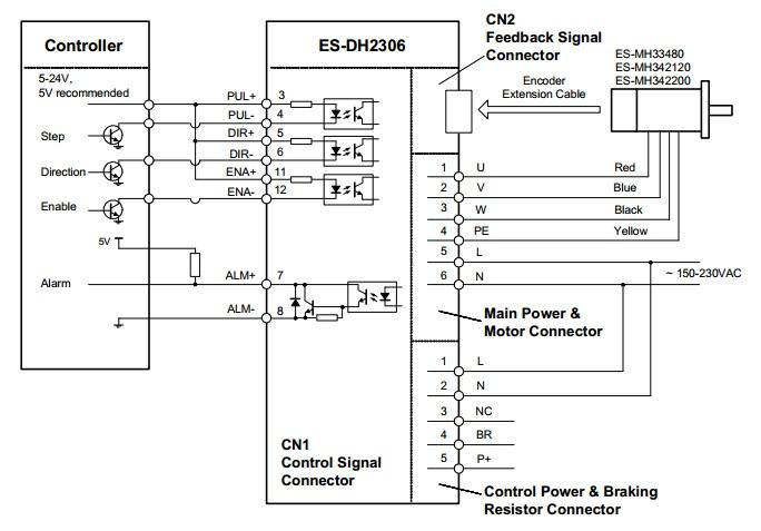 Bộ động cơ Hybrid Servo 3 phase Leadshine 12Nm 1103HBM120H-1000 và Driver H2-2206
