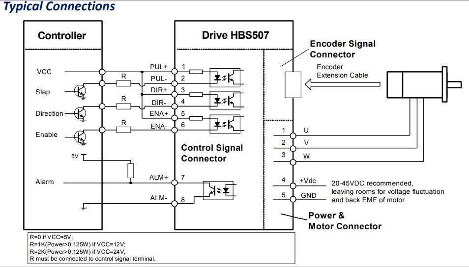 Bộ động cơ Hybrid Servo Leadshine 2Nm 573HBM20-1000 và Driver HBS507