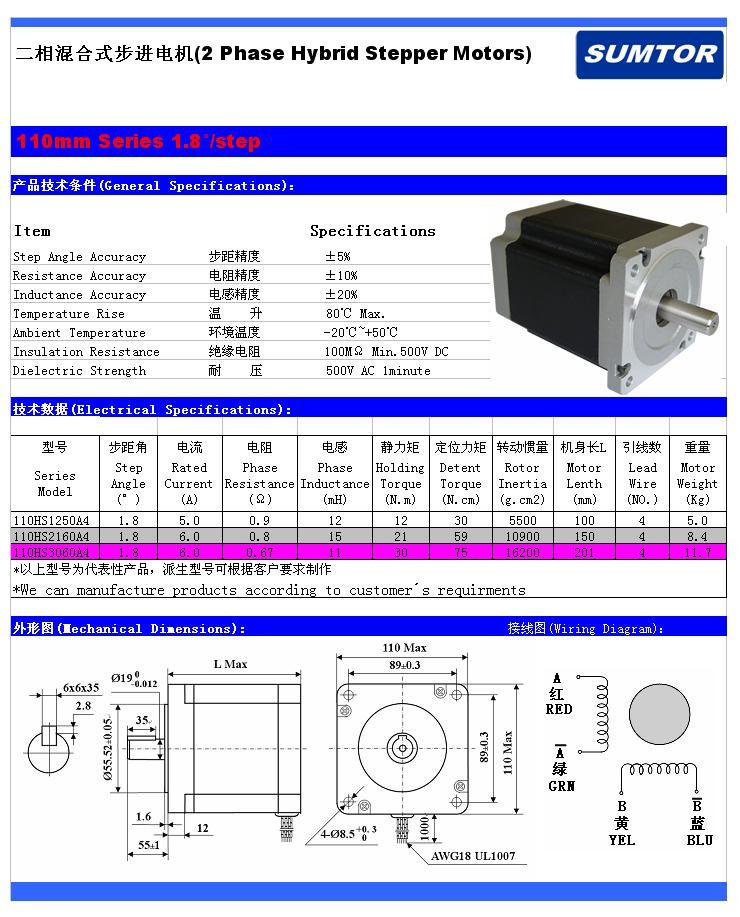 Bộ động cơ bước 2 phase 30Nm SUMTOR 110HS3060A4 + Driver 2M2260