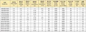 Động cơ bước NEMA34 86HS156-600A14 6A-12Nm-156mm