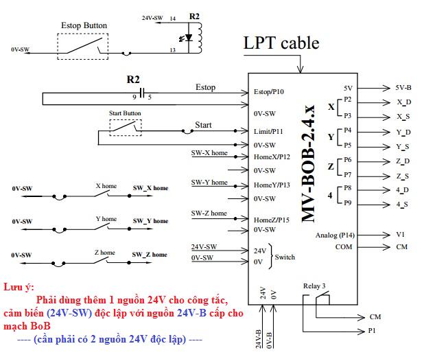 Mạch BOB Mach3 CNC V2.4.1 - Charge Pump