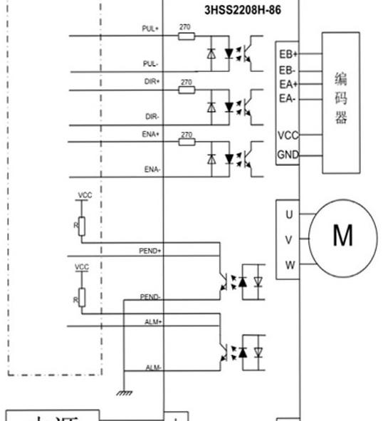 Bộ động cơ Hybrid Servo 3 phase JMC 20Nm 110J12190EC-1000-YH và Driver 3HSS2208H