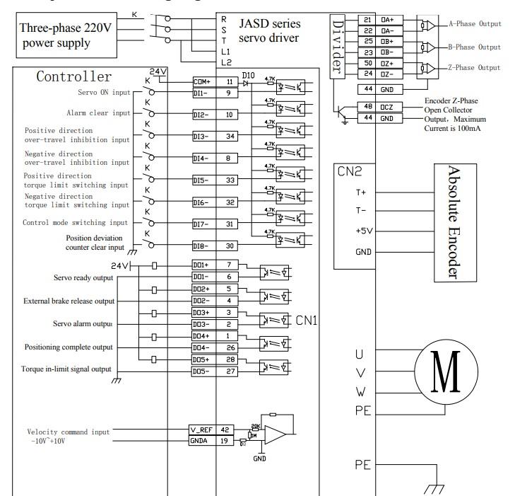 ac servo motor jmc 1